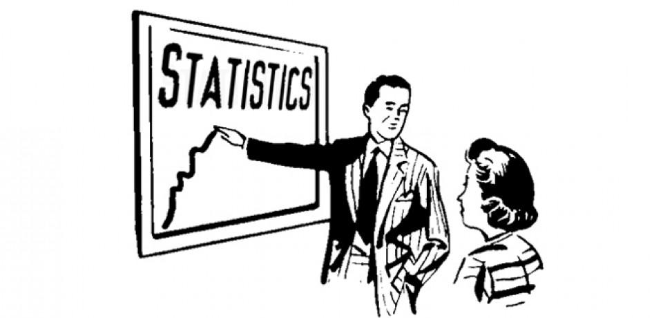 Статистика США